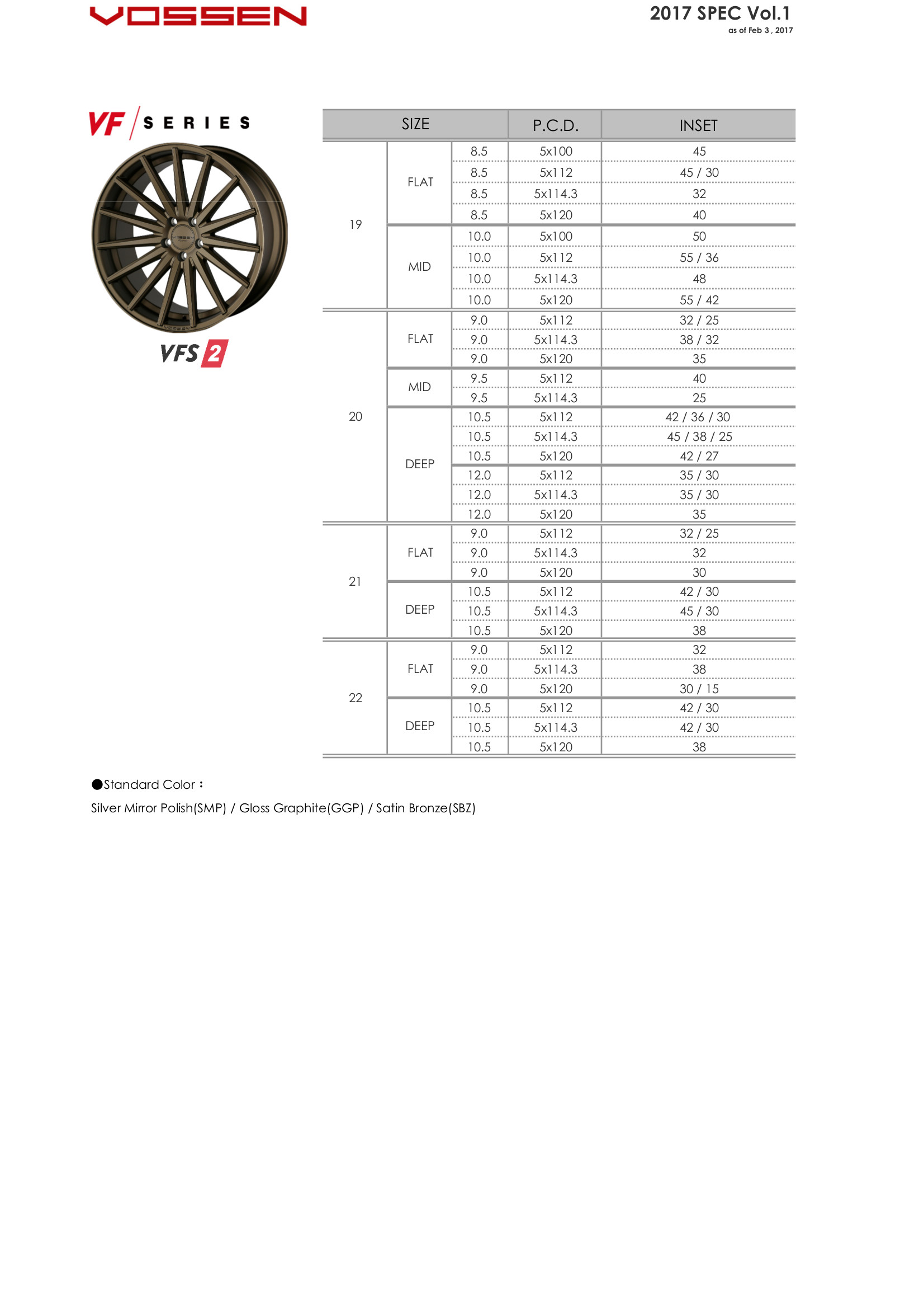 Vossen Specification
